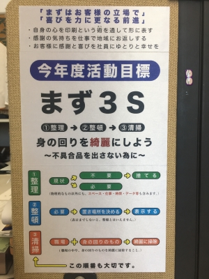 Read more about the article まず3S 目標を掲げて活動し1年経過した結果