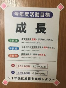 Read more about the article 成長 1年後に成長を実感するために