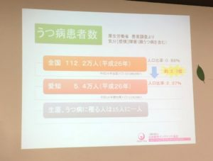 Read more about the article 頭脳交換会に参加 起業支援ネットワーク NICe東海